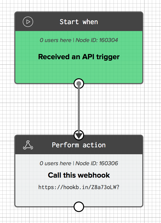 Workflow using a call webhook