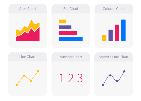 Various Metric chart types